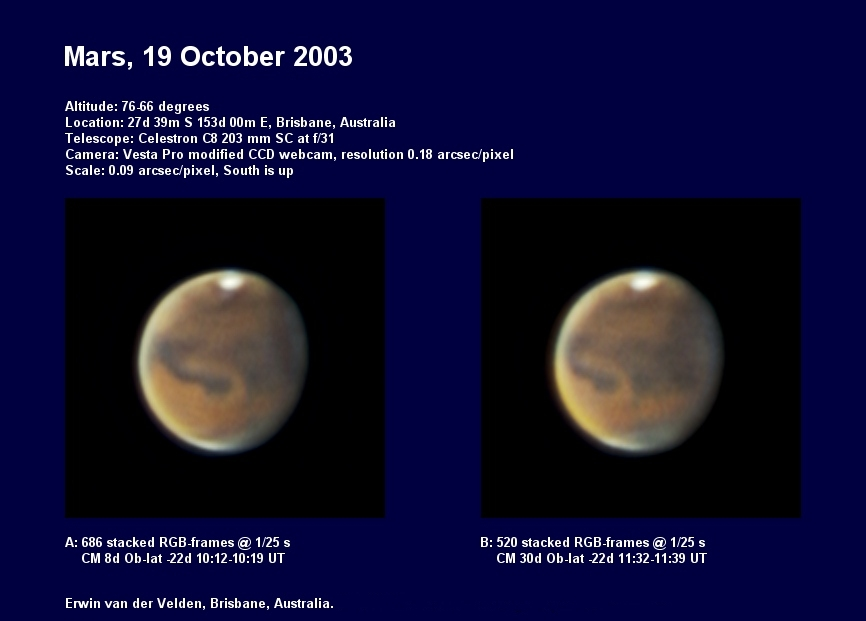 Mars images captured on the 19th of October 2003